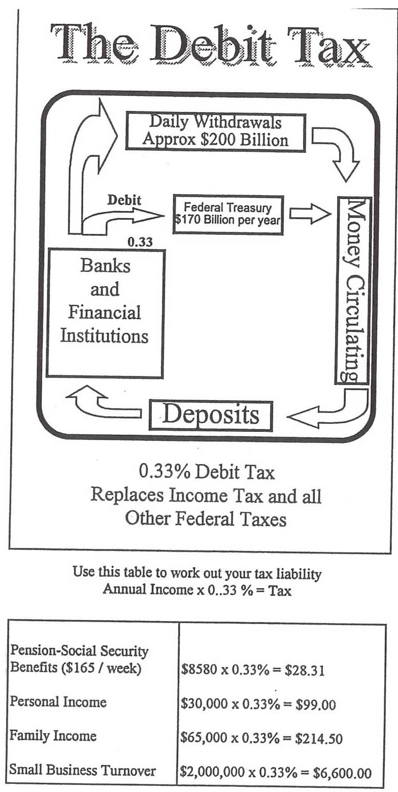 The E-Tax  ( or debit tax) as proposed by the WHIG PARTY - REAL tax reform